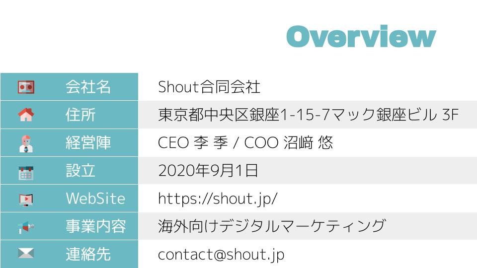 【会社案内】Shout合同会社:Web用 (3)